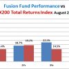 Fusion Fund has a spring in its step